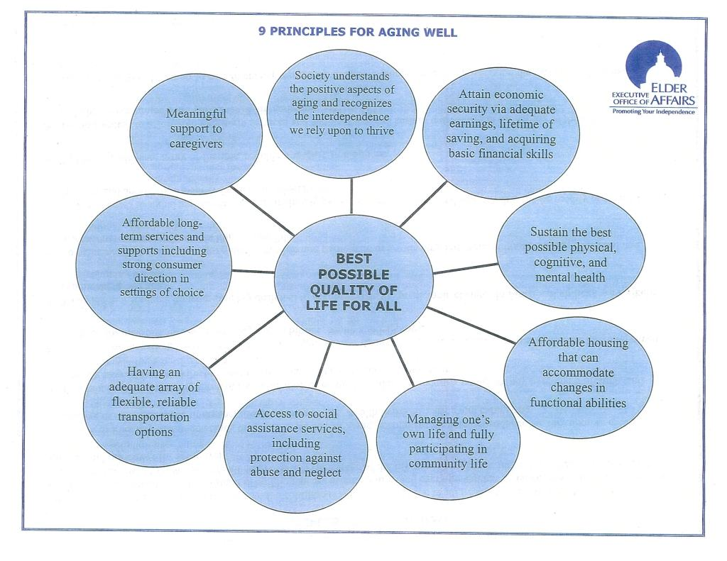 Elder Affairs Releases Nine Principles for Aging Well – Think Home